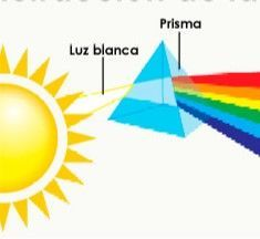 Color luminosidad intensidad y brillo (1)